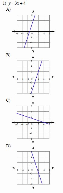 Linear Equation Worksheet with Answers Elegant Parallel Lines and the Coordinate Plane Graphing Linear