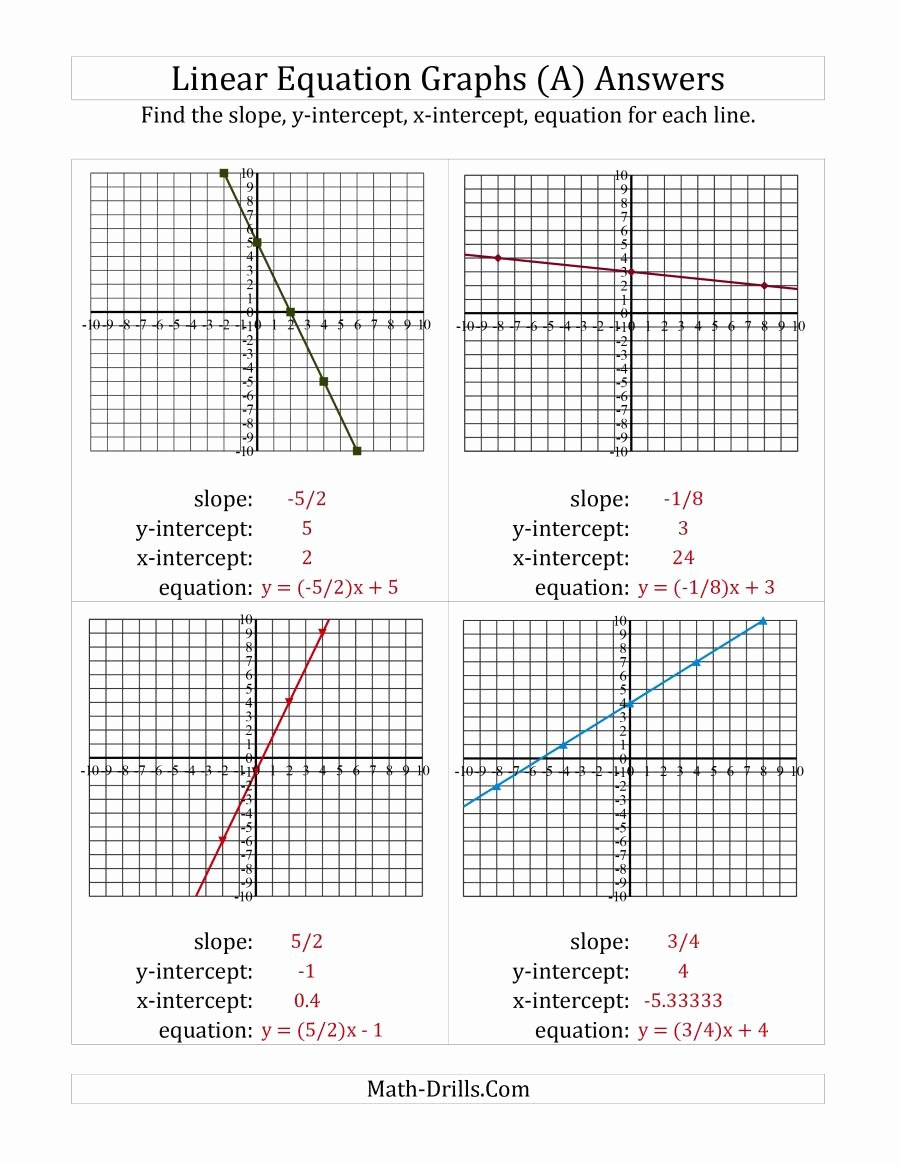 Linear Equation Worksheet with Answers Inspirational Finding Slope Intercepts and Equation From A Linear