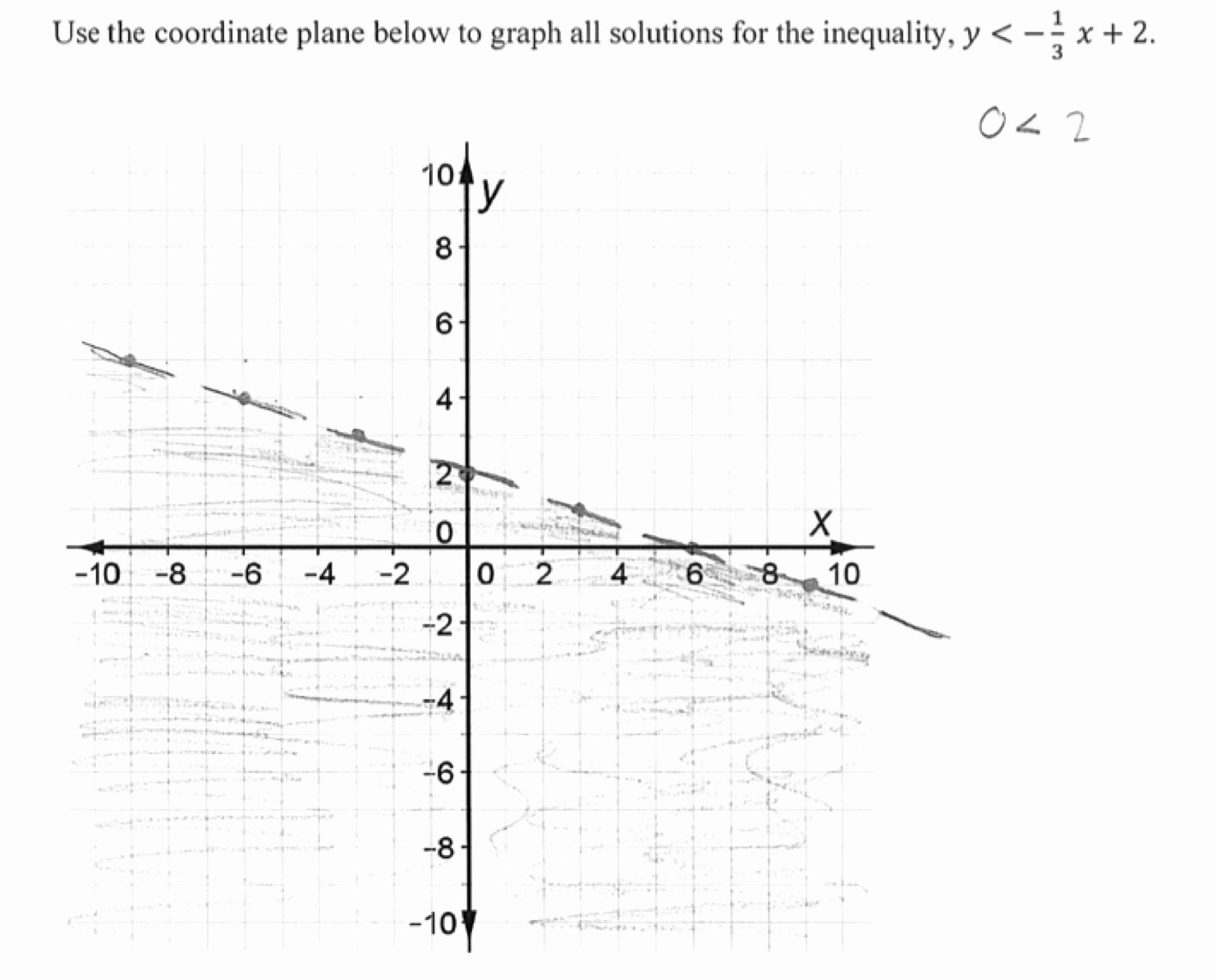 Linear Equations and Inequalities Worksheet Fresh Graphing Linear Inequalities A Coordinate Plane