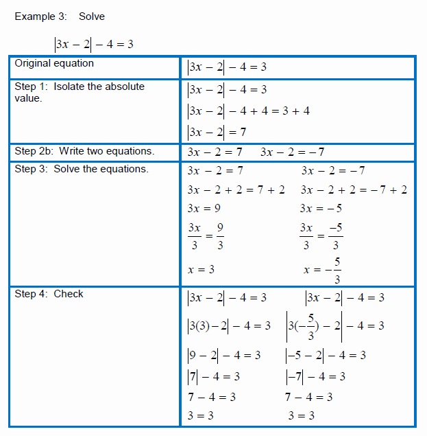 Linear Equations and Inequalities Worksheet Inspirational solving Linear Equations and Inequalities Worksheet the
