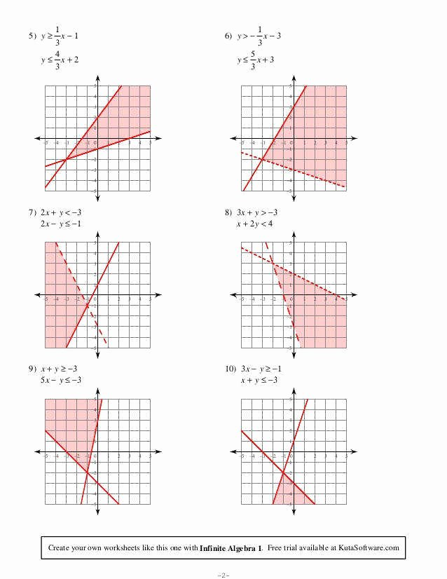 Linear Equations and Inequalities Worksheet Lovely Graphing Linear Inequalities Worksheet