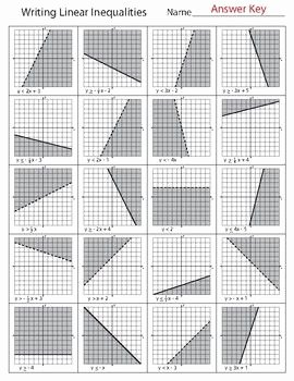Linear Equations and Inequalities Worksheet Lovely Writing Linear Inequalities Math Worksheets