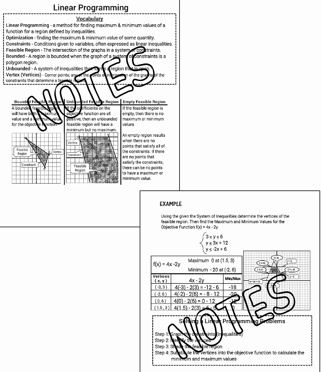Linear Equations and Inequalities Worksheet Unique the Math Magazine Linear Programming Graphing