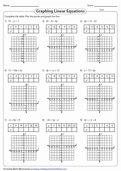 Linear Equations Worksheet with Answers Best Of Graphing Linear Equation