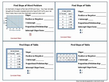 Linear Function Word Problems Worksheet Best Of Writing Linear Equations Find Slope From Tables Graphs