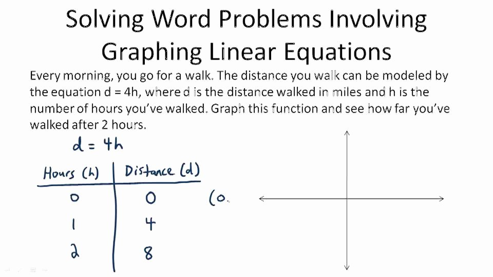Linear Function Word Problems Worksheet Inspirational Problem solving with Linear Graphs Video