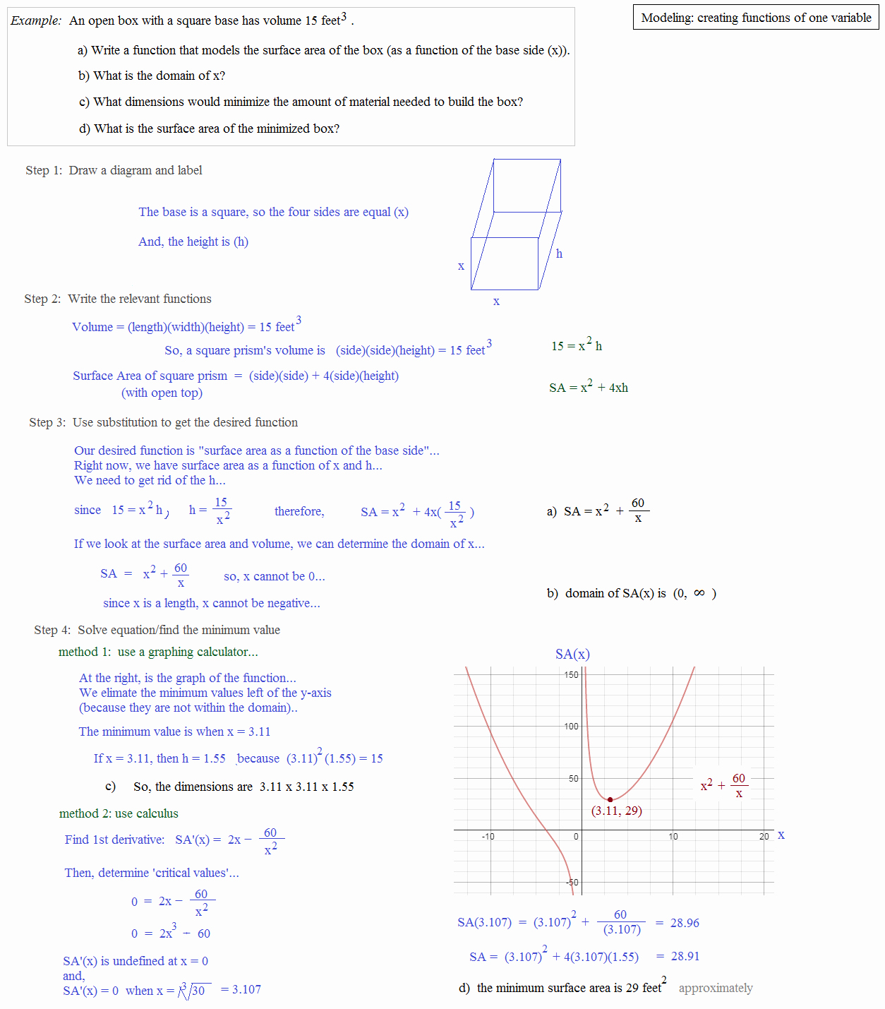 Linear Function Word Problems Worksheet Lovely New How to solve Linear Equations Yahoo Answers