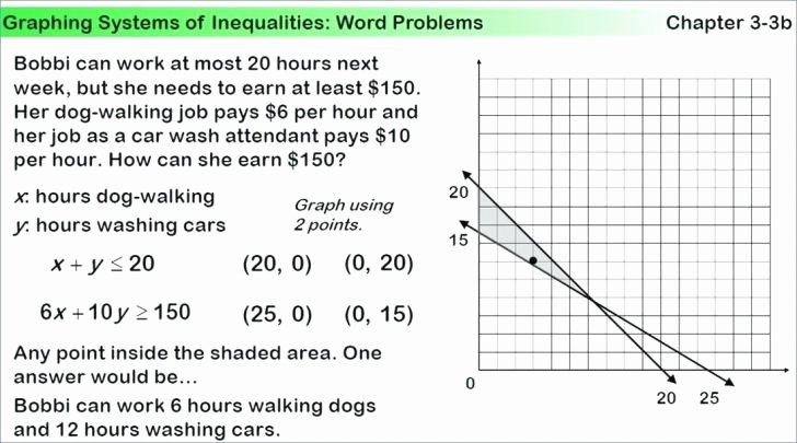 Linear Inequalities Word Problems Worksheet Best Of solving Inequalities Word Problems Worksheet