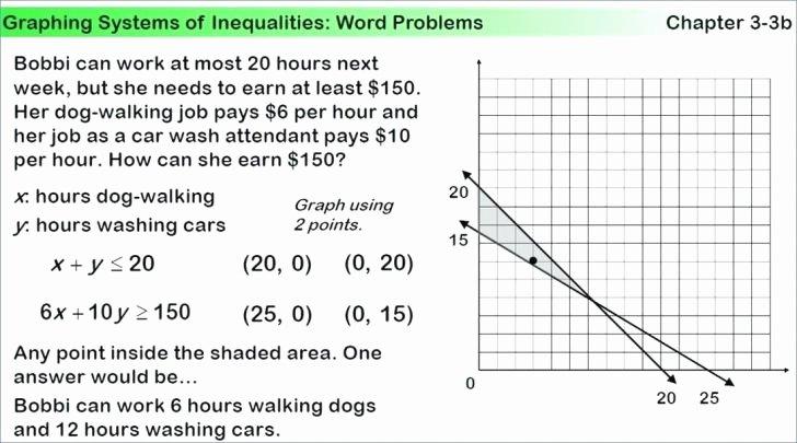 Linear Inequalities Word Problems Worksheet Best Of solving Inequalities Word Problems Worksheet
