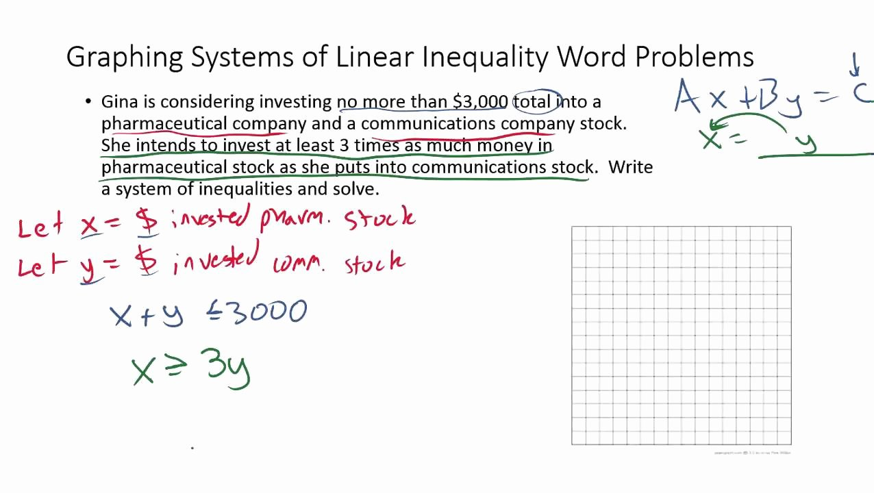 Linear Inequalities Word Problems Worksheet Elegant Systems Of Inequality Word Problems Example 2