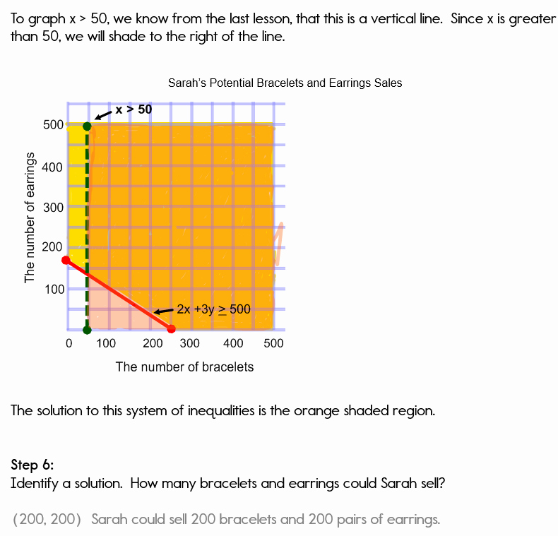 Linear Inequalities Word Problems Worksheet Luxury Systems Of Inequalities Word Problems