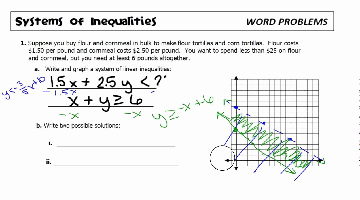 Linear Inequalities Word Problems Worksheet Luxury Worksheets Linear Inequalities Word Problems Worksheet