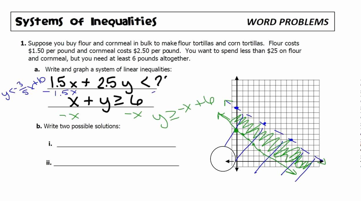 Linear Inequalities Word Problems Worksheet Luxury Worksheets Linear Inequalities Word Problems Worksheet