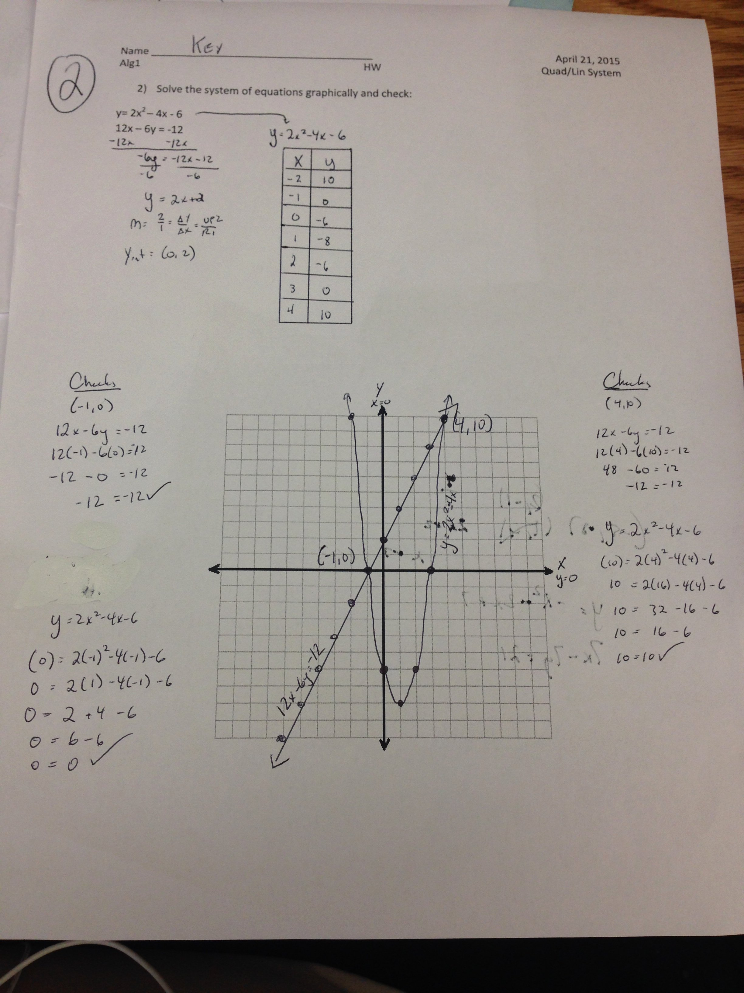 Linear Quadratic Systems Worksheet Lovely solving Systems Linear Equations by Substitution
