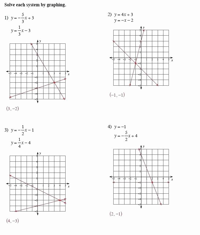 Linear Quadratic Systems Worksheet Luxury solving Systems Linear and Quadratic Equations by
