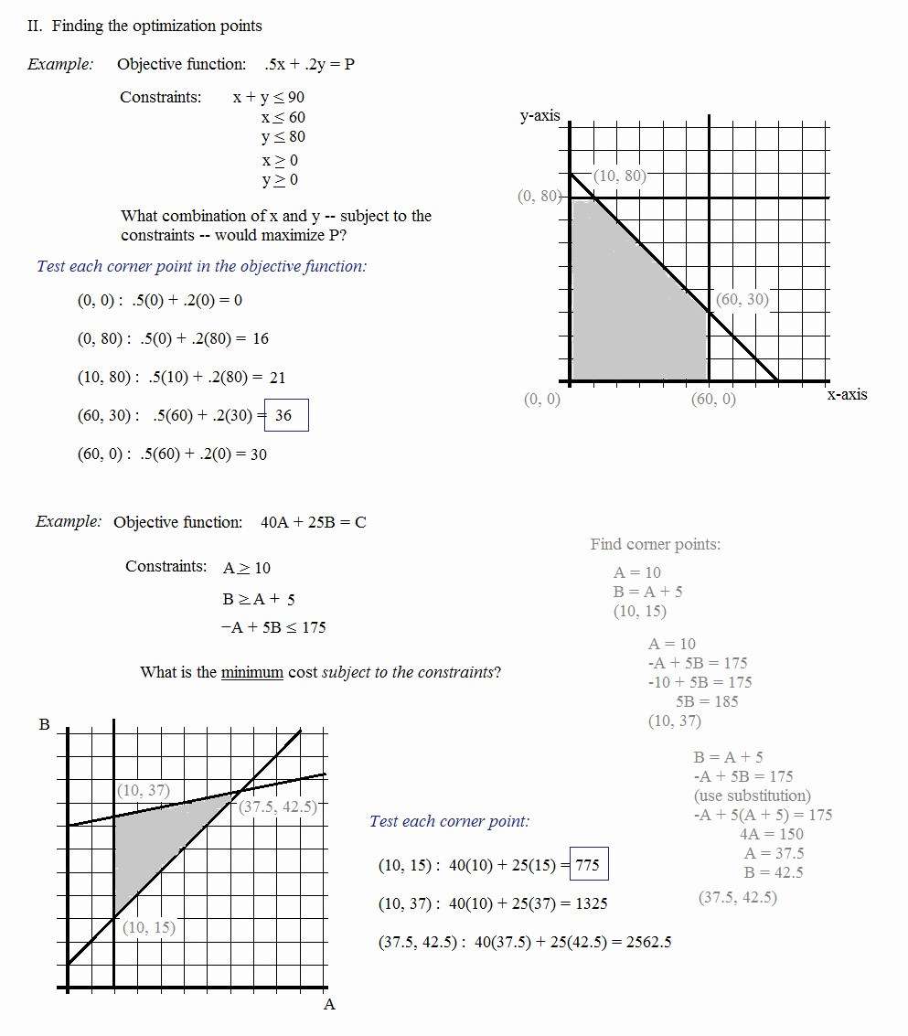 Linear Word Problem Worksheet Best Of Linear Programming Word Problems Worksheet Worksheets