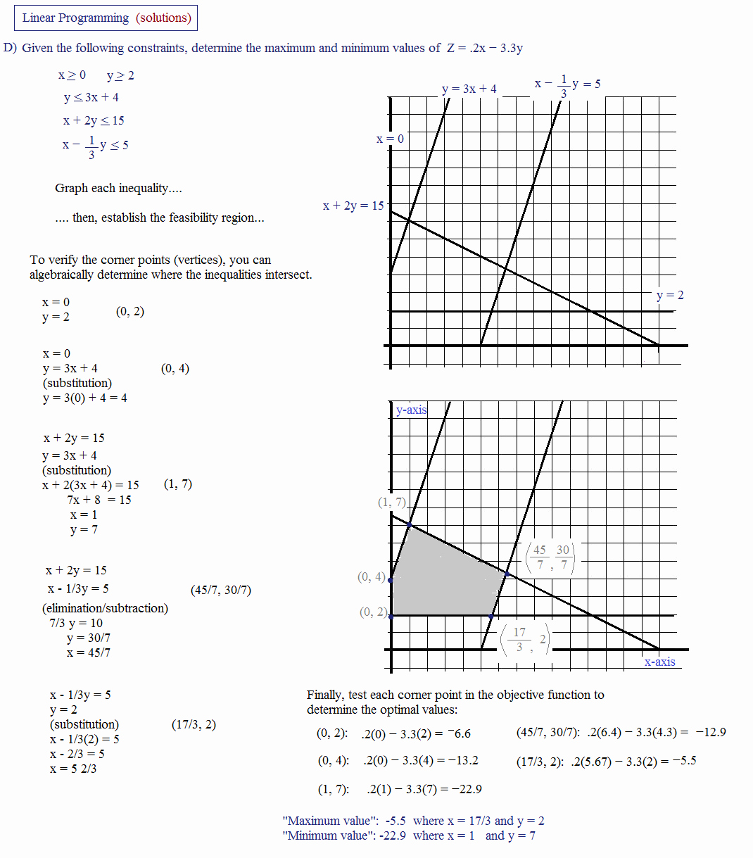 Linear Word Problem Worksheet Elegant Math Plane Linear Programming Optimization
