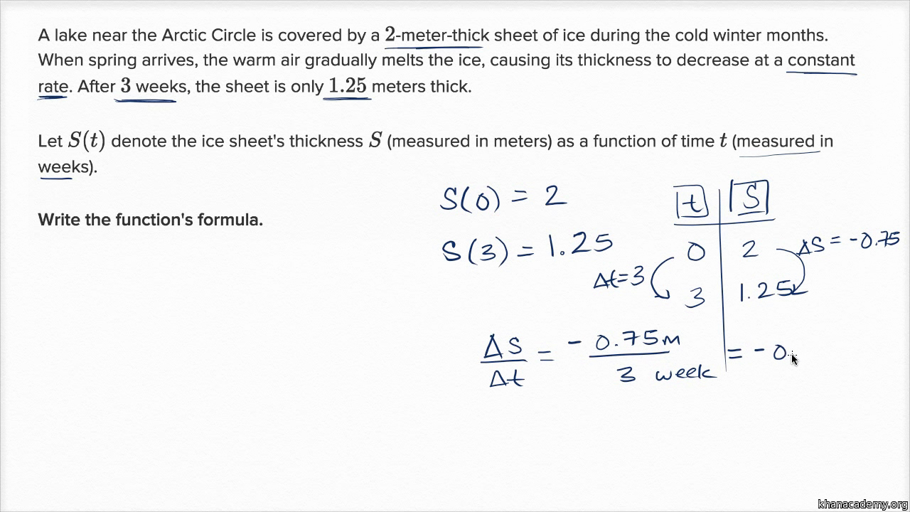 Linear Word Problems Worksheet Awesome Math Models Worksheet 41 Relations and Functions Answer