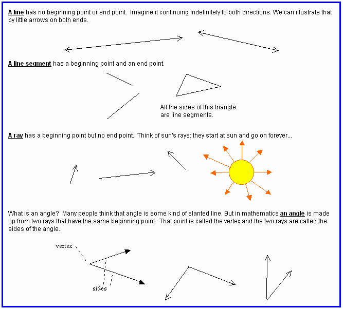 Lines and Angles Worksheet Inspirational Miss Kahrimanis S Blog Lines and Relationships and Angles