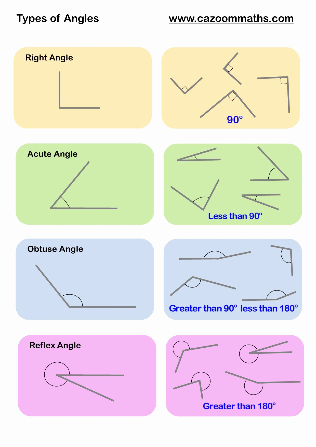 Lines and Angles Worksheet Unique Lines and Angles Worksheets