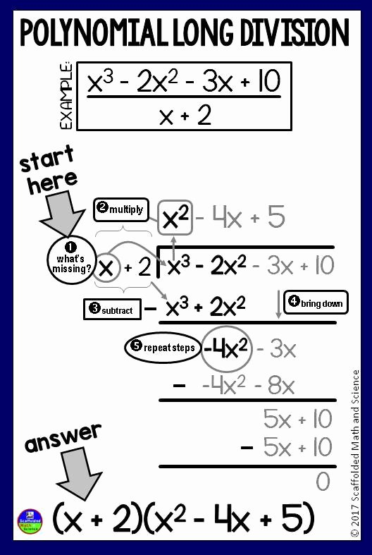 Long Division Of Polynomials Worksheet Luxury Scaffolded Math and Science Polynomial Long Division In
