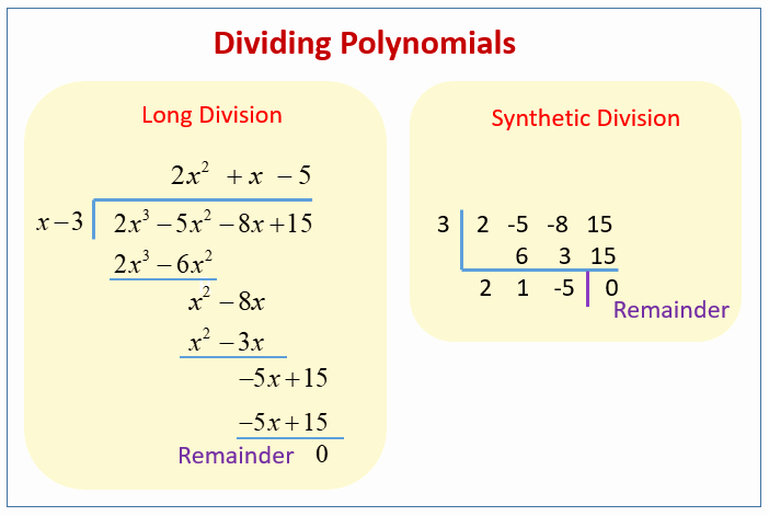 Long Division Polynomials Worksheet Luxury Dividing Polynomials and the Remainder theorem solutions