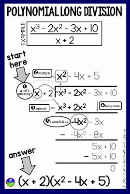 Long Division Polynomials Worksheet Luxury Scaffolded Math and Science Polynomial Long Division In