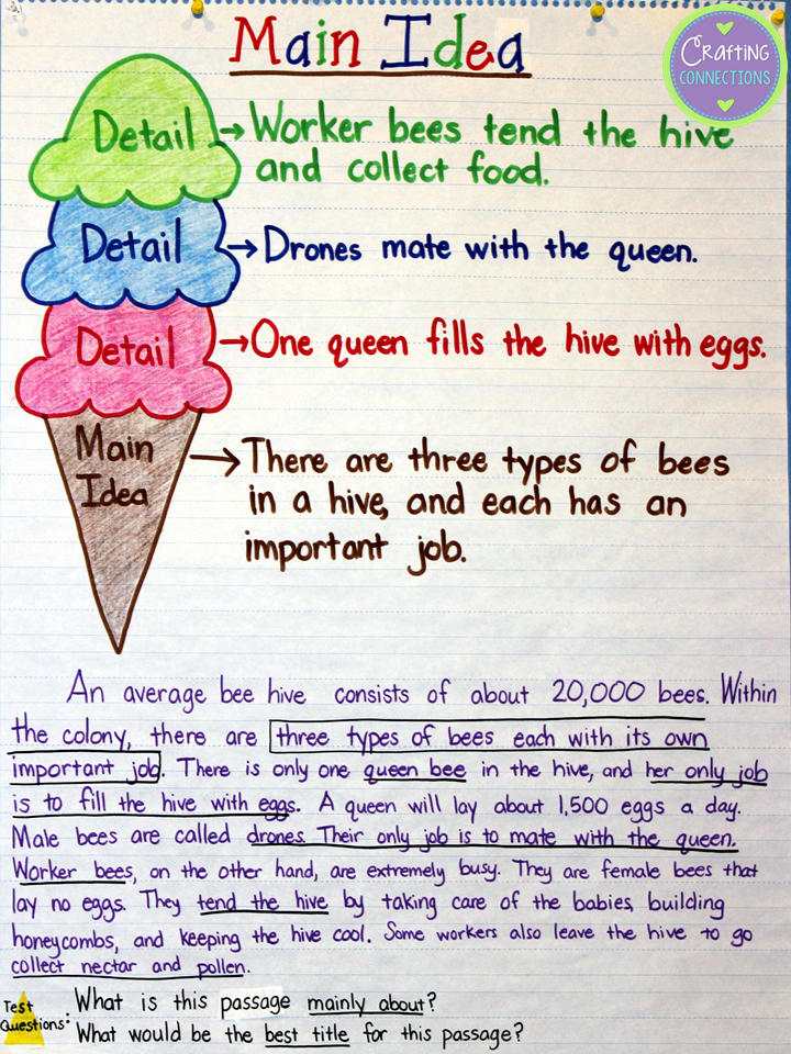 Main Idea Worksheet 2nd Grade Fresh Crafting Connections Main Idea Anchor Chart Free