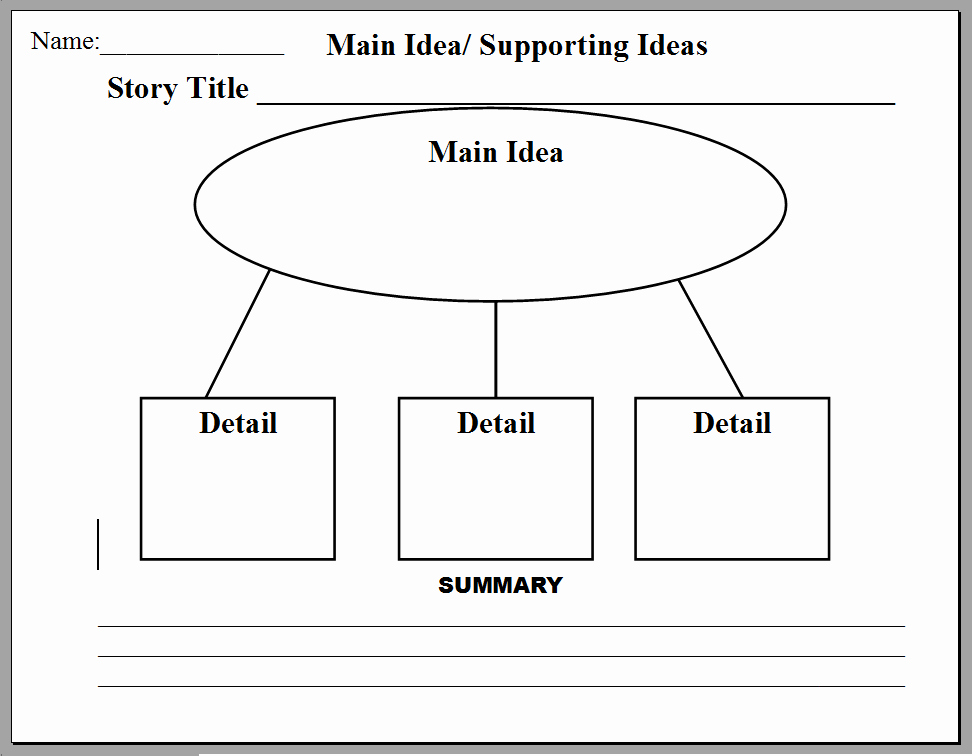 Main Idea Worksheet 5 Fresh Pin by Julie Campbell Weekly On Education
