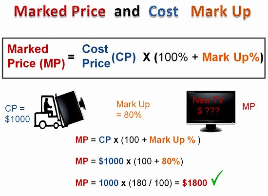 cost price mark up and profit