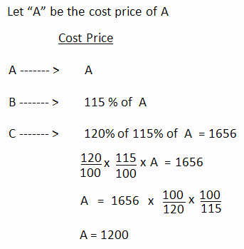 Markup and Discount Worksheet New Markup and Markdown Word Problems Answers
