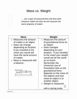 Mass and Weight Worksheet Elegant Mass Vs Weight Worksheet by Jerri Birkofer