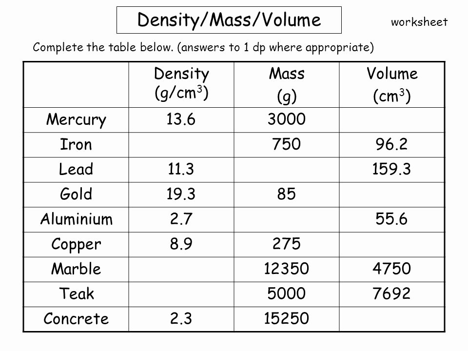 Mass Volume Density Worksheet Beautiful Volume and Density Worksheet Worksheets for School Leafsea