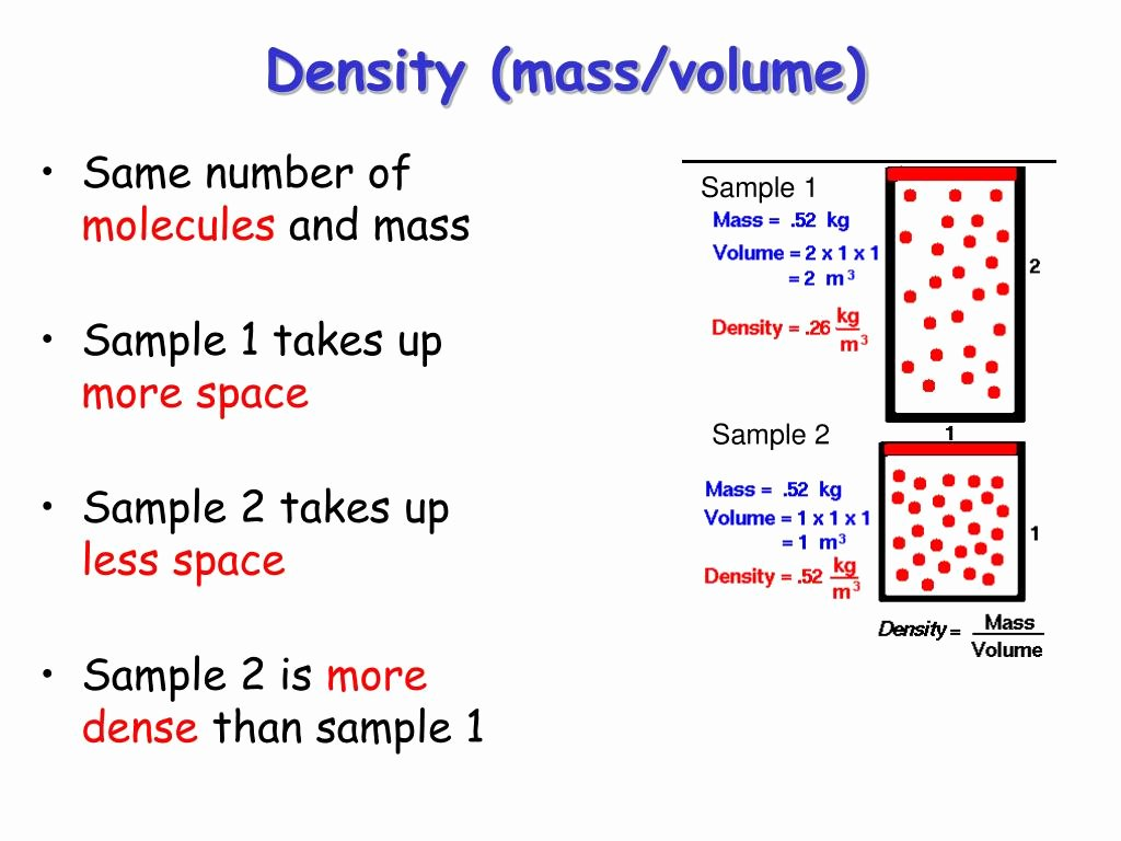 Mass Volume Density Worksheet Fresh Worksheet Density Mass Volume Worksheet Grass Fedjp