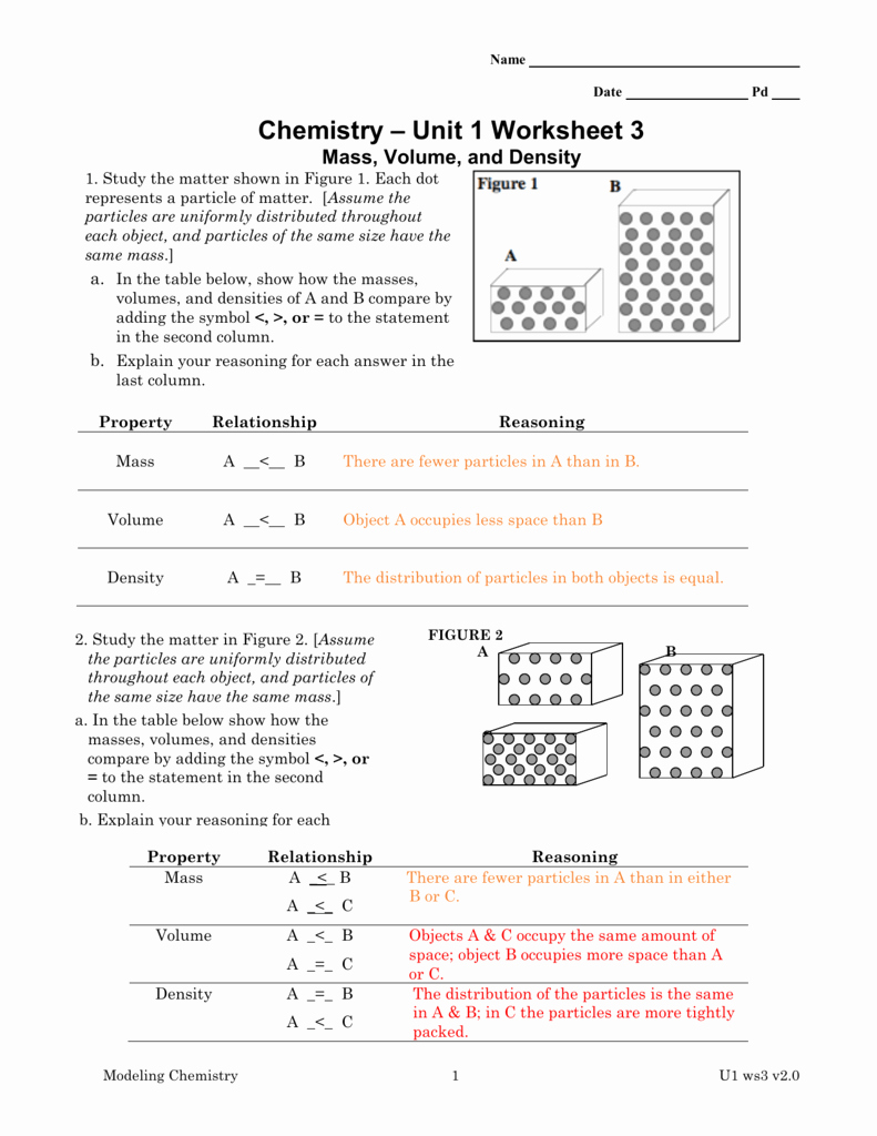 Mass Volume Density Worksheet Luxury Mass Volume and Density