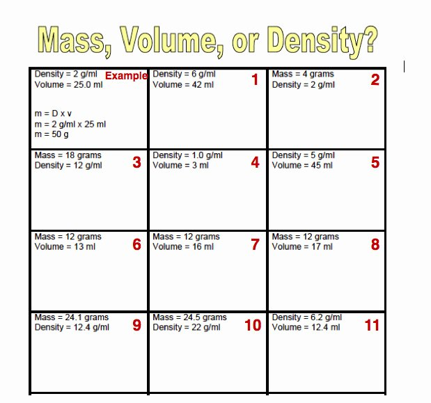 Mass Volume Density Worksheet Unique Density Worksheet Chemistry