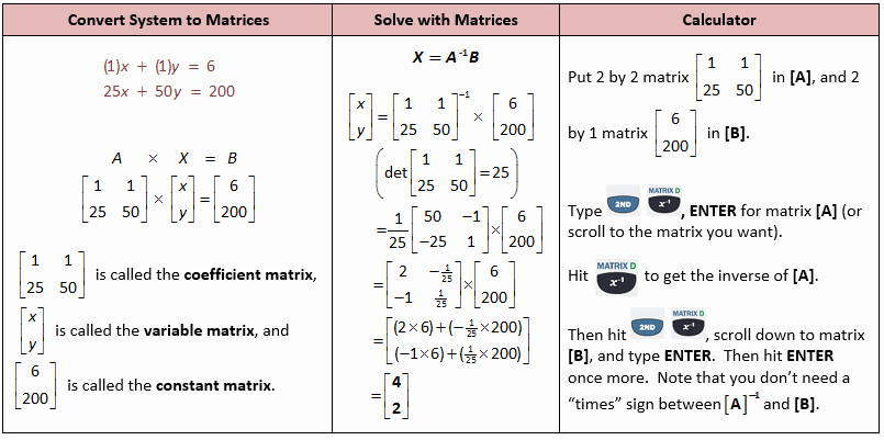 Matrices Word Problems Worksheet Beautiful Matrices