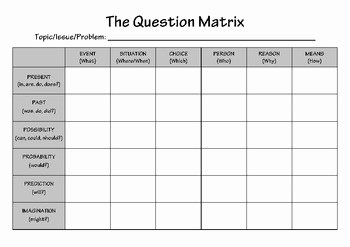 Matrices Word Problems Worksheet Lovely Question Matrix Poster Handouts Worksheet by Concetta