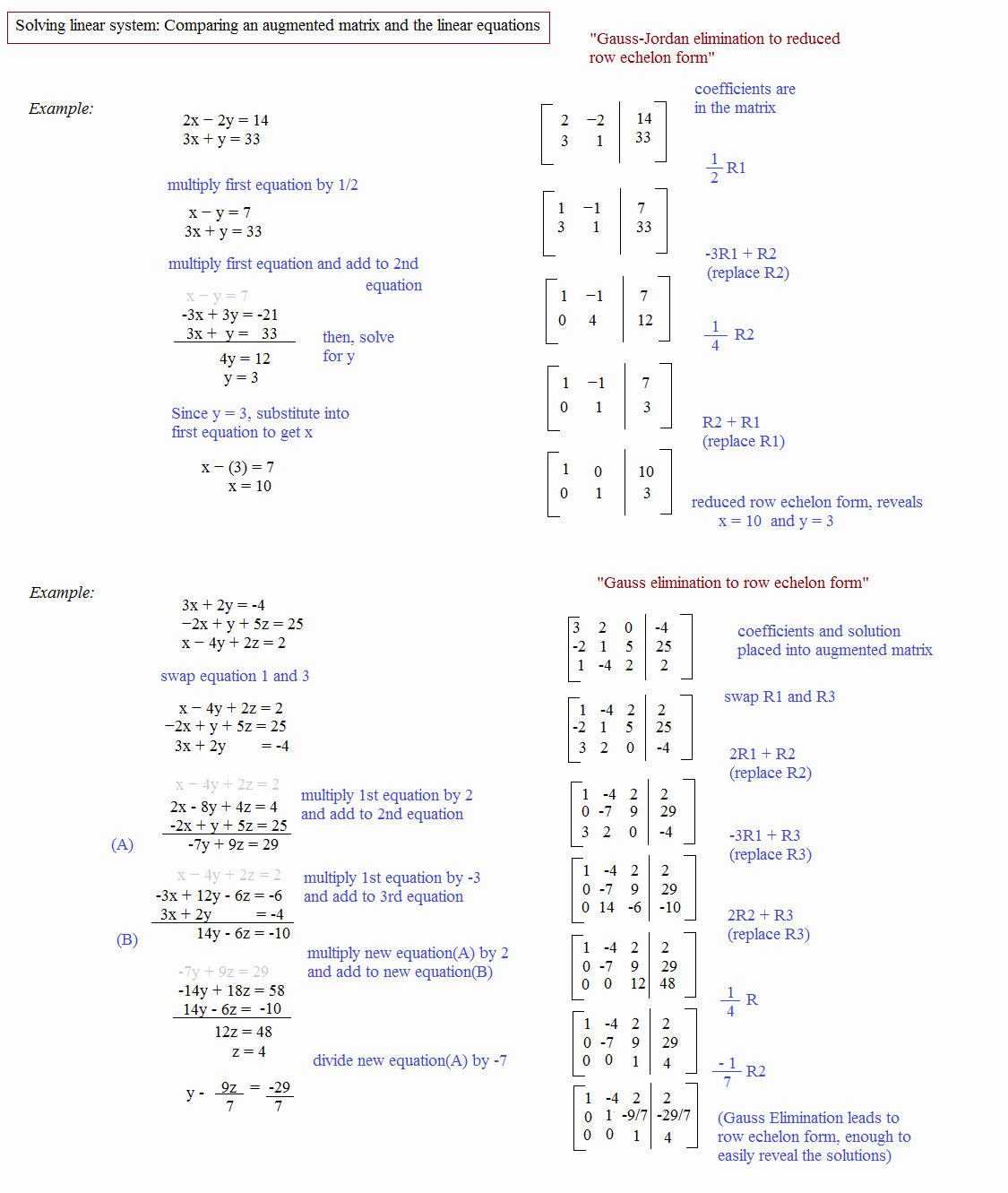 Matrices Word Problems Worksheet Luxury Math Plane Matrix I Introduction Examples & Notes