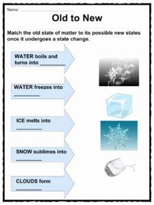 Matter and Energy Worksheet Inspirational Matter and Energy Facts Worksheets & Information for Kids