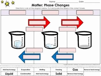 Matter and Energy Worksheet Luxury Cut and Paste Heat Energy and sorting Activities On Pinterest