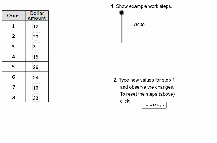 Mean Absolute Deviation Worksheet Best Of Mean Absolute Deviation Worksheet the Best Worksheets