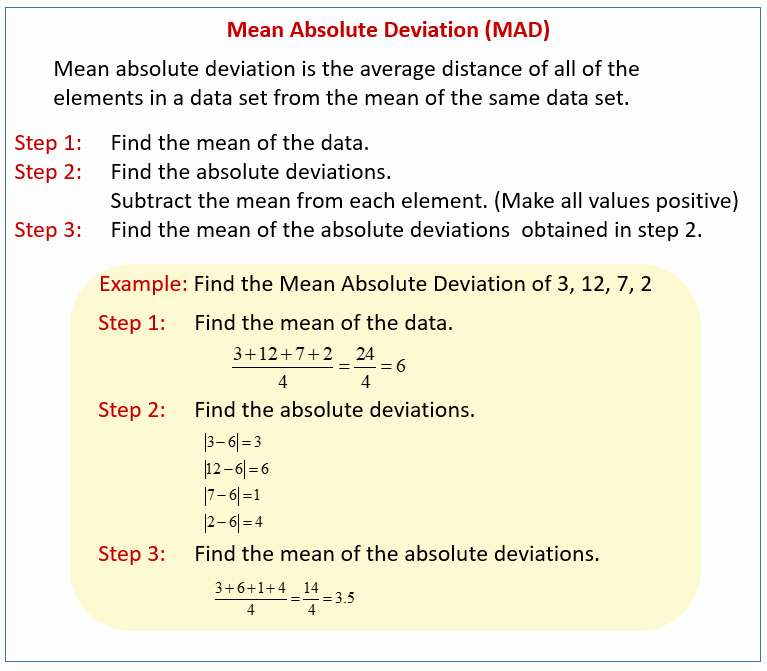 Mean Absolute Deviation Worksheet Lovely Measures Of Variability solutions Examples Worksheets