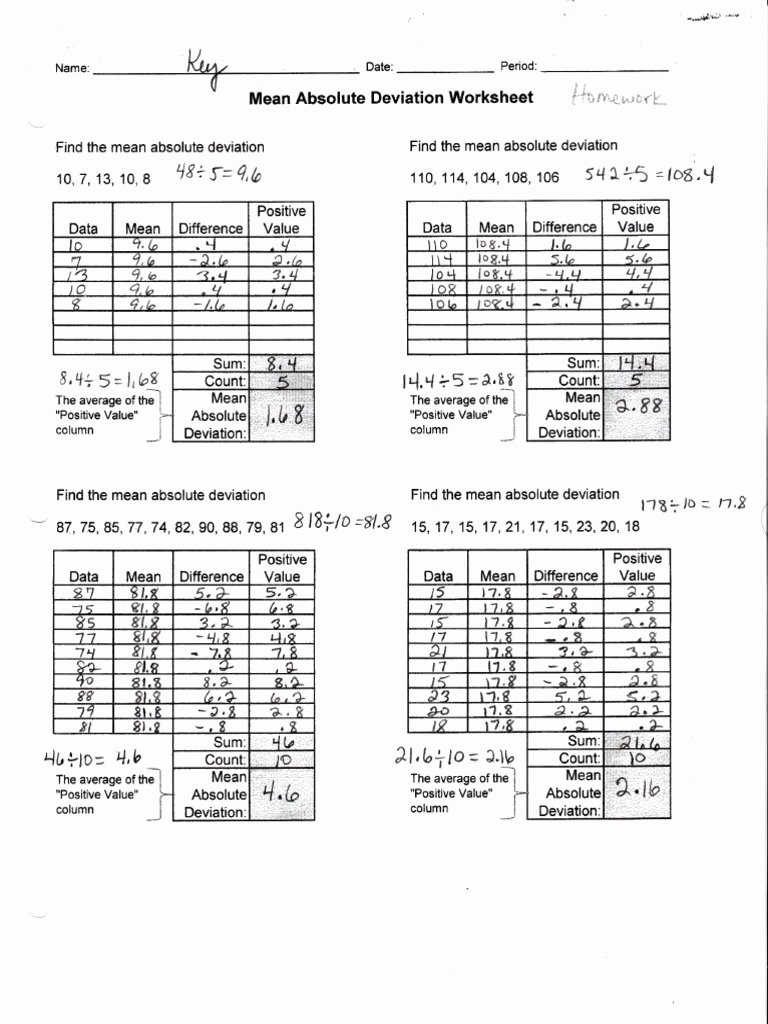 Mean Absolute Deviation Worksheet Unique Mean Absolute Deviation Worksheet the Best Worksheets