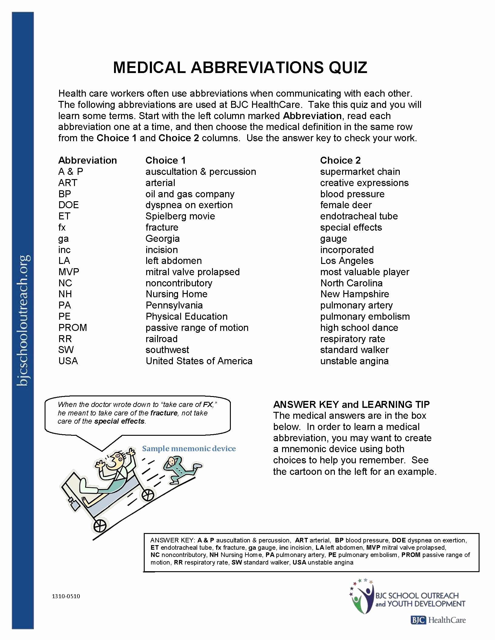 Medical Terminology Abbreviations Worksheet Beautiful Printable Worksheets