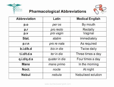 Medical Terminology Abbreviations Worksheet Elegant Real Medical English Medical Abbreviations Prescription