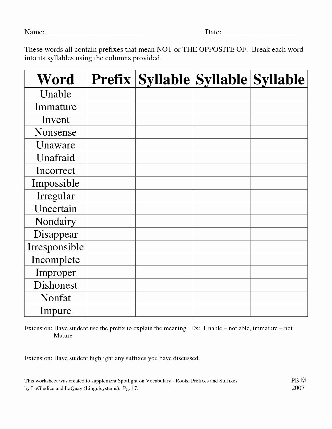 Medical Terminology Suffixes Worksheet Elegant Medical Terminology Root Words Worksheets the Best