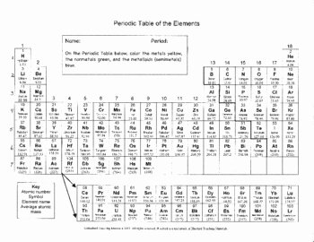Metals Nonmetals and Metalloids Worksheet Awesome Periodic Table Color Metals Nonmetals & Metalloids Pt