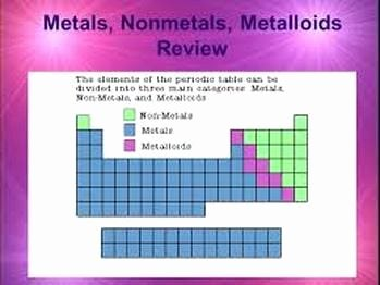 Metals Nonmetals and Metalloids Worksheet Best Of 7th Grade Science 2016 17 Ms V S Science Blog