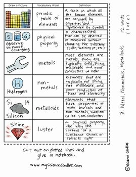 Metals Nonmetals and Metalloids Worksheet Best Of Metals Non Metals and Metalloids Science Doodles